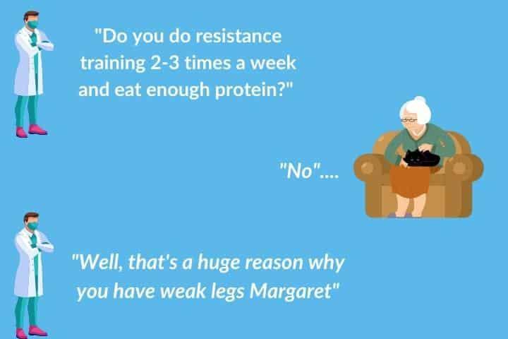 leg weakness in the elderly