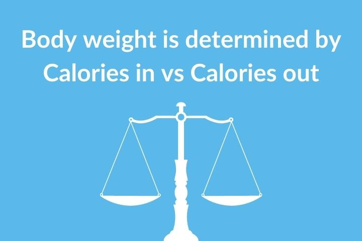 High Calorie drinks for elderly - scales