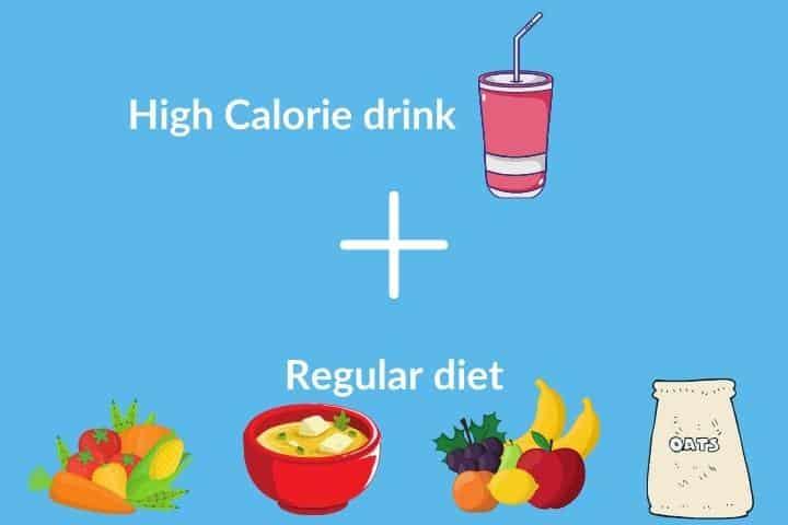 High Calorie drinks for elderly