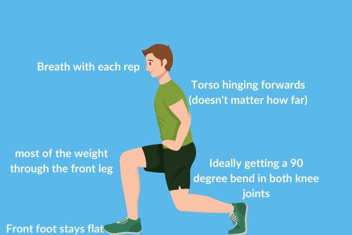 lunges for seniors - tips